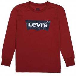 8646 R86 Levis Red